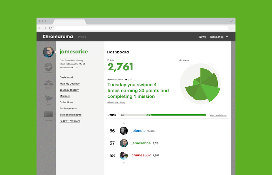 Dashboard view on the Chromaroma website